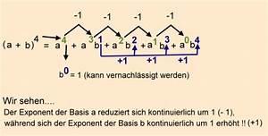 Mathe Dreieck Berechnen : das pascal sche dreieck pascalsches dreieck funktionsweise beispiele erkl rungen ~ Themetempest.com Abrechnung