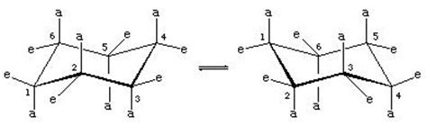 Chair Cyclohexane Ring Flip by Isomerism Chemistry Conformational Isomers
