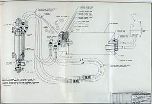Diagram Of Hydraulic System For O