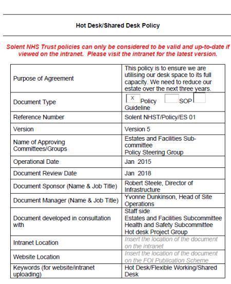 clean desk policy checklist template  templates