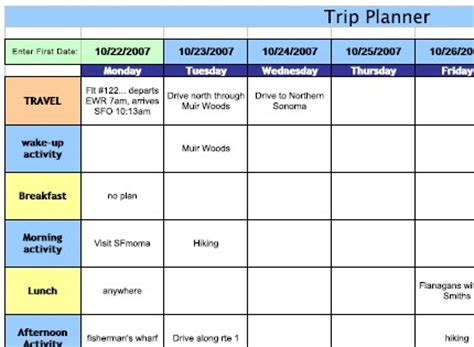 sharing docs vacation planning template