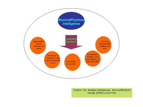 Problem solving ks1 addition and subtraction problem solving methods in management business plan organizational chart business plan organizational chart business plan organizational chart