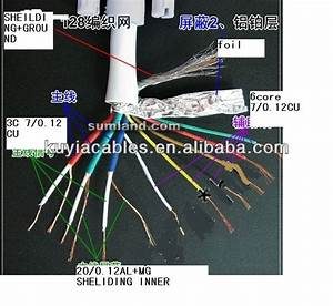 Hdmi To Rca Cable Wiring Diagram