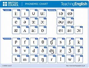 Rhythm Teachingenglish British Council Bbc