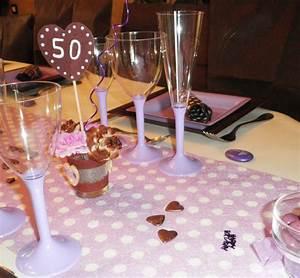 Décoration De Table Anniversaire : deco table anniversaire ~ Melissatoandfro.com Idées de Décoration