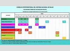 Calendario vacunal… estatal Pediatría social