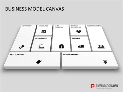 canvas key activities template ppt business model canvas and product canvas powerpoint template