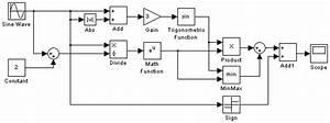 Xcos Vs  Simulink U00ae  U2013 Mathematical Operations Library Conversion  U2013 X
