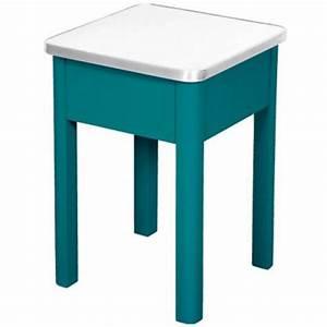 Tabouret Bleu Canard : tabouret de cirage aluminium bleu canard le fait main ~ Teatrodelosmanantiales.com Idées de Décoration