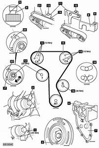 2006 Ford Taurus Serpentine Belt Diagram