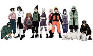 Naruto Guy Characters