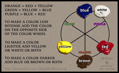 color wheel  enlarged geneva fine art supplies