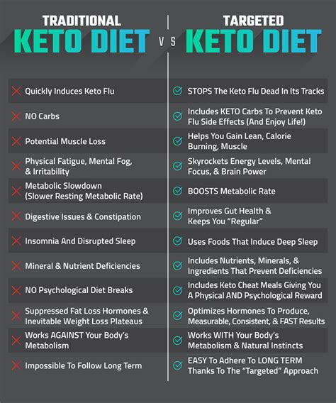 day keto challenge review  joel marion show