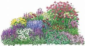 Blumenbeete Zum Nachpflanzen : buntes schmetterlingsbeet f r den garten garten pinterest garden flower beds und garden ~ Yasmunasinghe.com Haus und Dekorationen