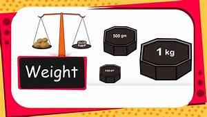 Weight Measure Clipart | www.pixshark.com - Images ...