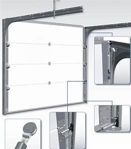Ressort Porte De Garage Sectionnelle : diff rents types d 39 ouverture porte sectionnelle portech ~ Dailycaller-alerts.com Idées de Décoration