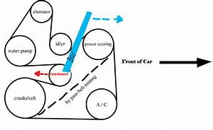 Wiring Diagram  14 03 Ford Taurus Belt Diagram