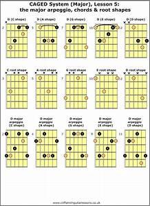 Guitar Lesson Videos