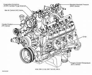 Gmc Yukon Engine Diagram : 2002 gmc yukon low idle engine starts fine but runs at a ~ A.2002-acura-tl-radio.info Haus und Dekorationen