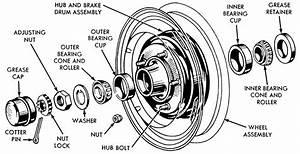 Classic Mustang Front Wheel Hub Bearings  U0026 Front Drum Brake Diagram
