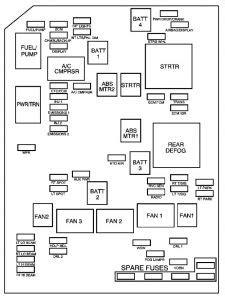 2006 Suzuki Grand Vitara Fuse Diagram by 2006 Suzuki Grand Vitara Fuse Box Ac Wiring Diagram For Free