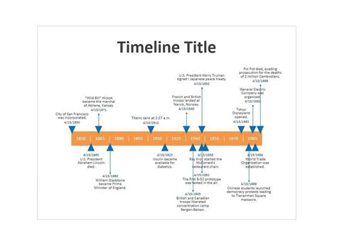 personal timeline templates powerpoint excel word
