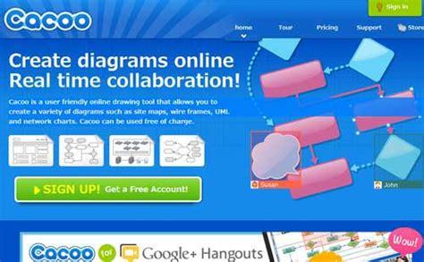 Create Your Own Venn Diagram Online