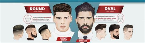 mens hairstyle   face shape infographic