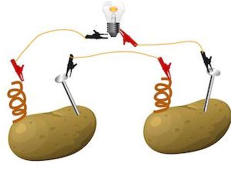 potato light bulb experiment study