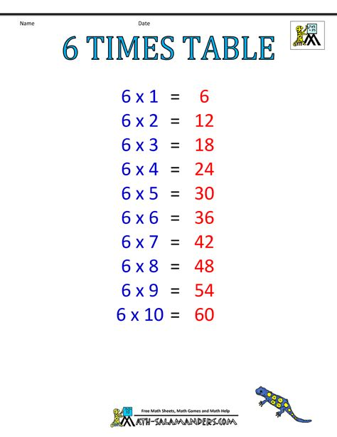 Times Table Chart 16 Tables