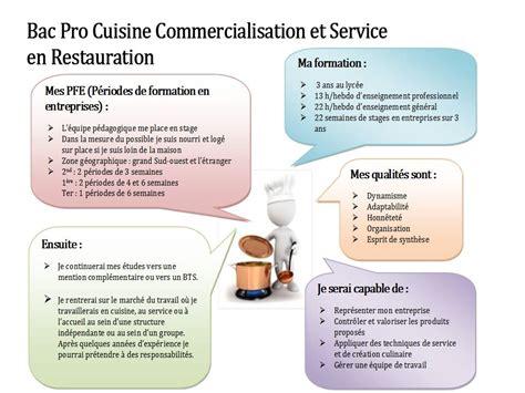 bac pro cuisine par correspondance bac pro cuisine bienvenue gt bac pro cuisine lycee
