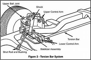 Suspension System Types  An Undercar Overview  U00bb Napa Know