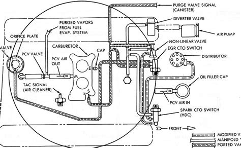 Vacuum Diagram Trouble Jeep Forums