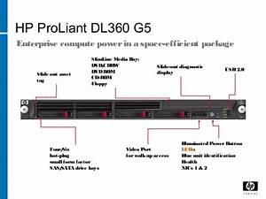 Proliant Block Diagram