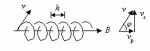 Umlaufdauer Berechnen : wenn der winkel zwischengeschwindigkeitsvektor und magnetfeldrichtung mit bezeichnetwird gilt ~ Themetempest.com Abrechnung