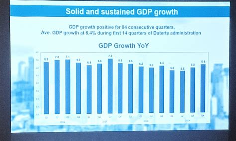 DTI guides economy back to dev t path Business Daily