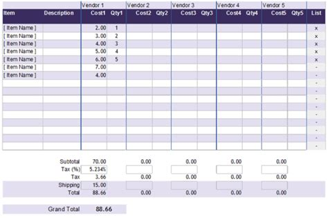 cost analysis templates examples word excel