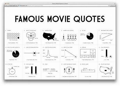 Famous Quotes Charts Screen Quotesgram