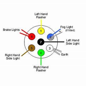 Erde  U0026 Daxara Plug Wiring  Trailers  Spares And Accessories