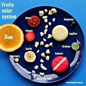 Solar System Project Ideas For Kids