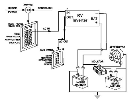 rv inverter wiring diagram wiring diagram and schematic diagram images