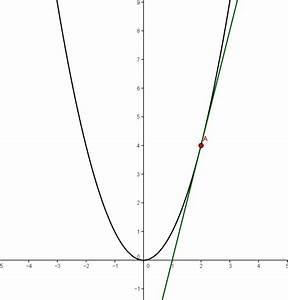Tangente Berechnen Mit Punkt : aufgaben zur tangente mathe deutschland bayern fos ~ Themetempest.com Abrechnung
