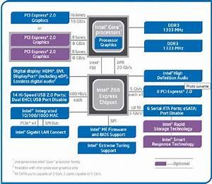 Test Des Cartes M U00e8res Msi Z68ma-ed55 Et Gigabyte Z68ma-d2h-b3