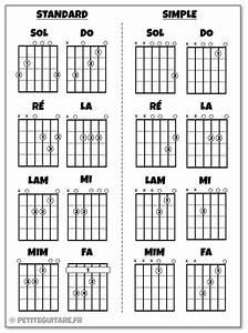 Diagramme Accord La Mineur Guitare Guitar Lessons For