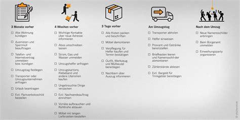 Wohnung Kaufen Checkliste by Neue Wohnung Checkliste Die Besten 25 Umzug Checkliste