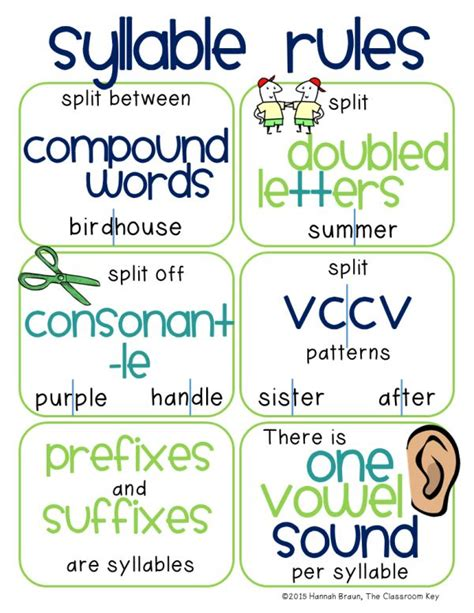 17 best images about syllables on decoding