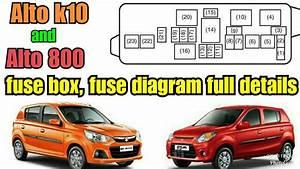 Alto K10 Fuse Box Location