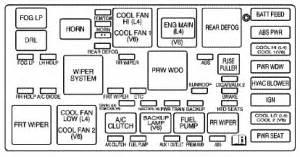 Saturn Vue Underhood Fuse Box Diagram Circuit
