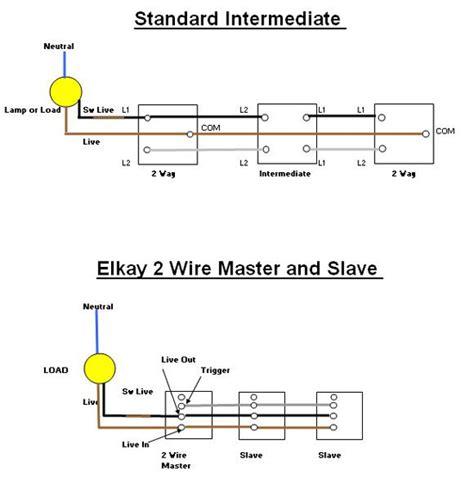 intermediate time switches voltimum