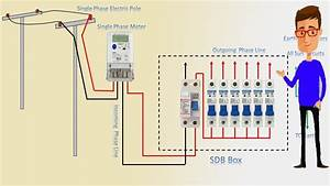 Single Phase Energy Meter Wiring Diagram